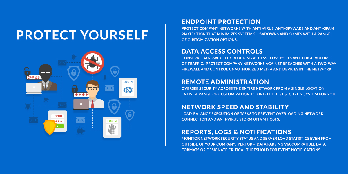 protect yourself, endpoint protection